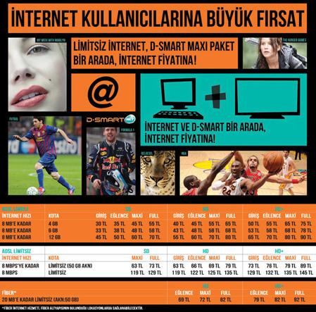 D-SMART NET İnternet Campaign